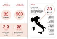 campagna nazionale prevenzione e diagnosi maculopatia